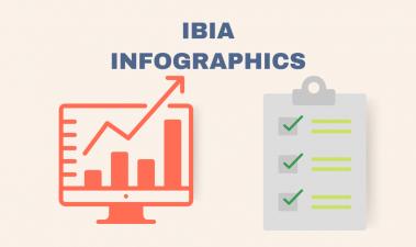 IBIA Infographics-v2